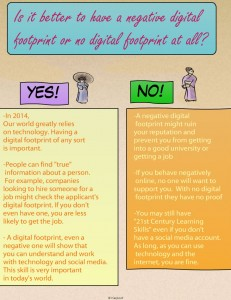 DigitalFootprint